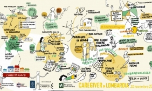 Time to care, indagine sui caregiver in Lombardia